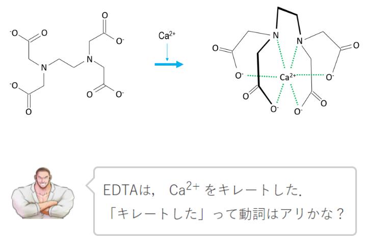 EDTAがカルシウムイオンをキレートする
