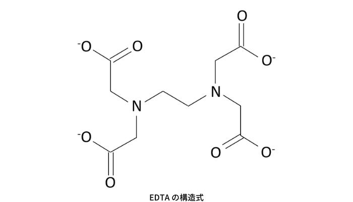 EDTAの構造式