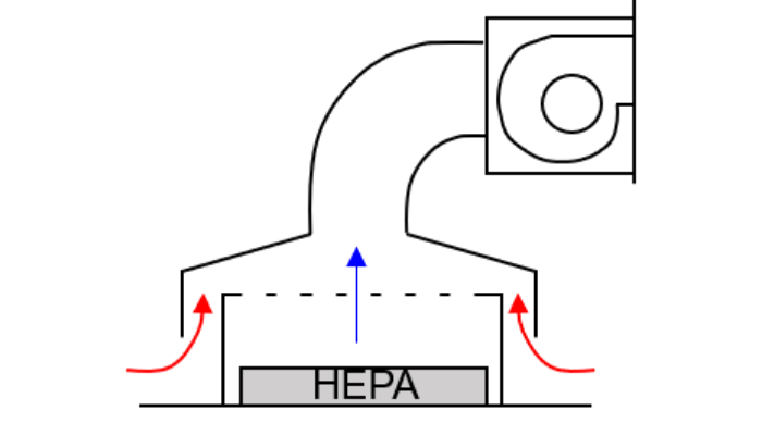キャノピーフード型の排気方式