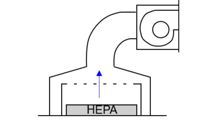 密閉式陰圧ダクトの排気方式