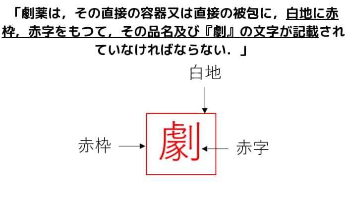 劇薬マークは白地に赤枠で赤字