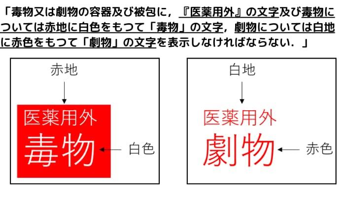 毒物は赤地に白文字で、劇物は白地に赤文字