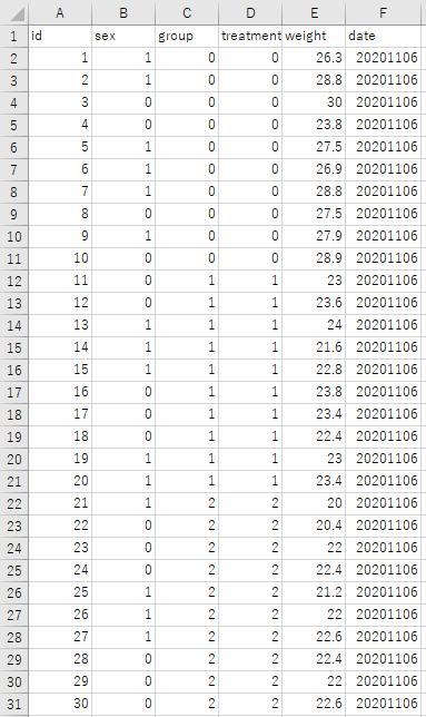 EZRで使うデータセットの用意