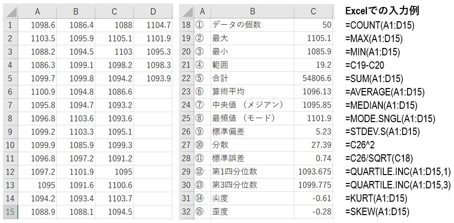 風袋重量の基本データ