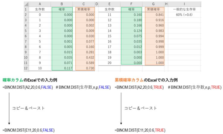 Excelで二項分布の解析