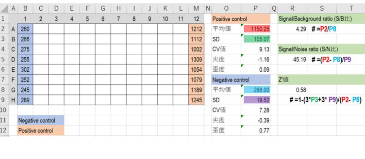 ExcelでZ値の計算