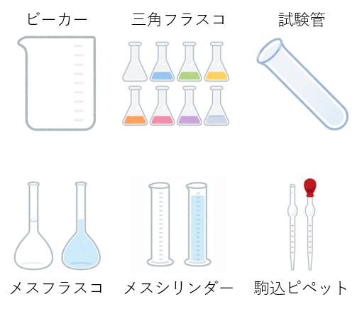 実験室で使うガラス器具